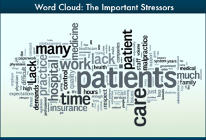 General Surgeon Lifestyles -- Linking to Burnout: Medscape Survey by Carol Peckham  March 28, 2013