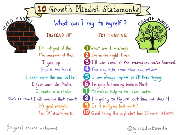 10-growth-mindset-thought-conversions