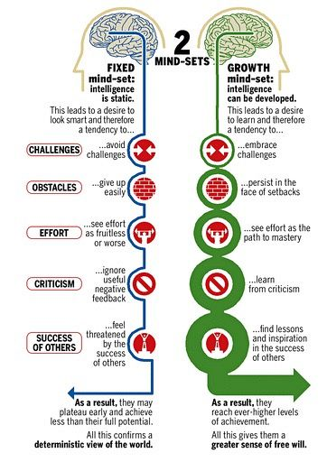 fixed-growth-mindset-2