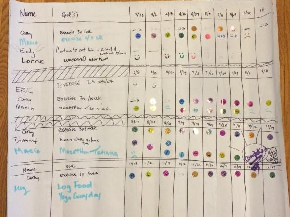 neh-goals-chart-3-2015