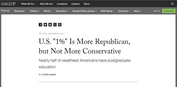 Gallup 1% 2011