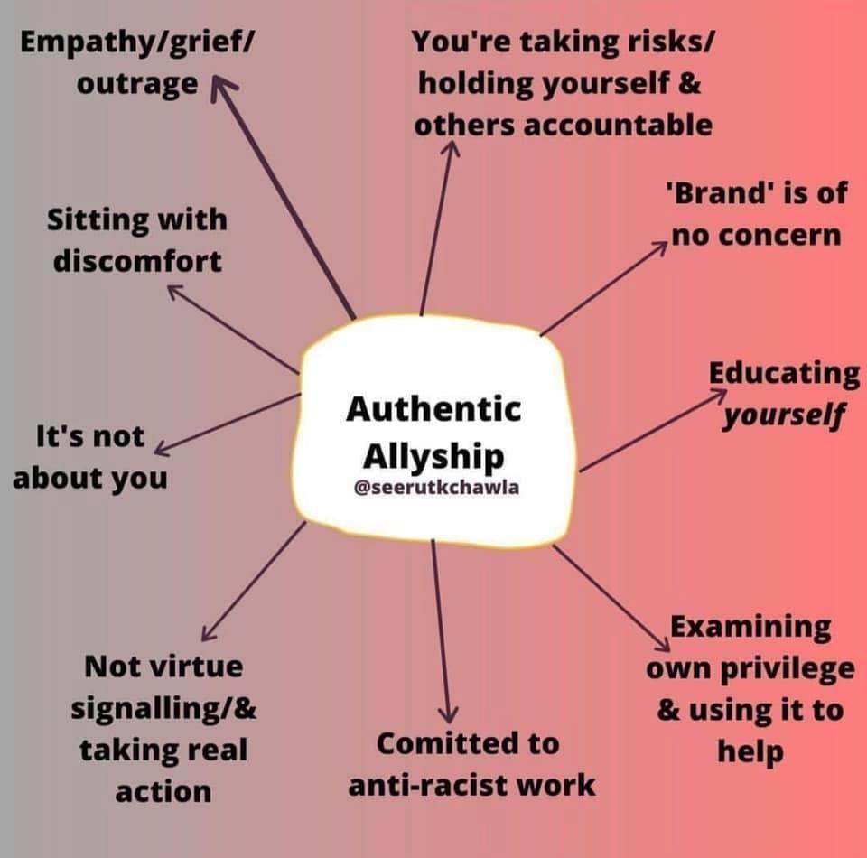 authentic allyship