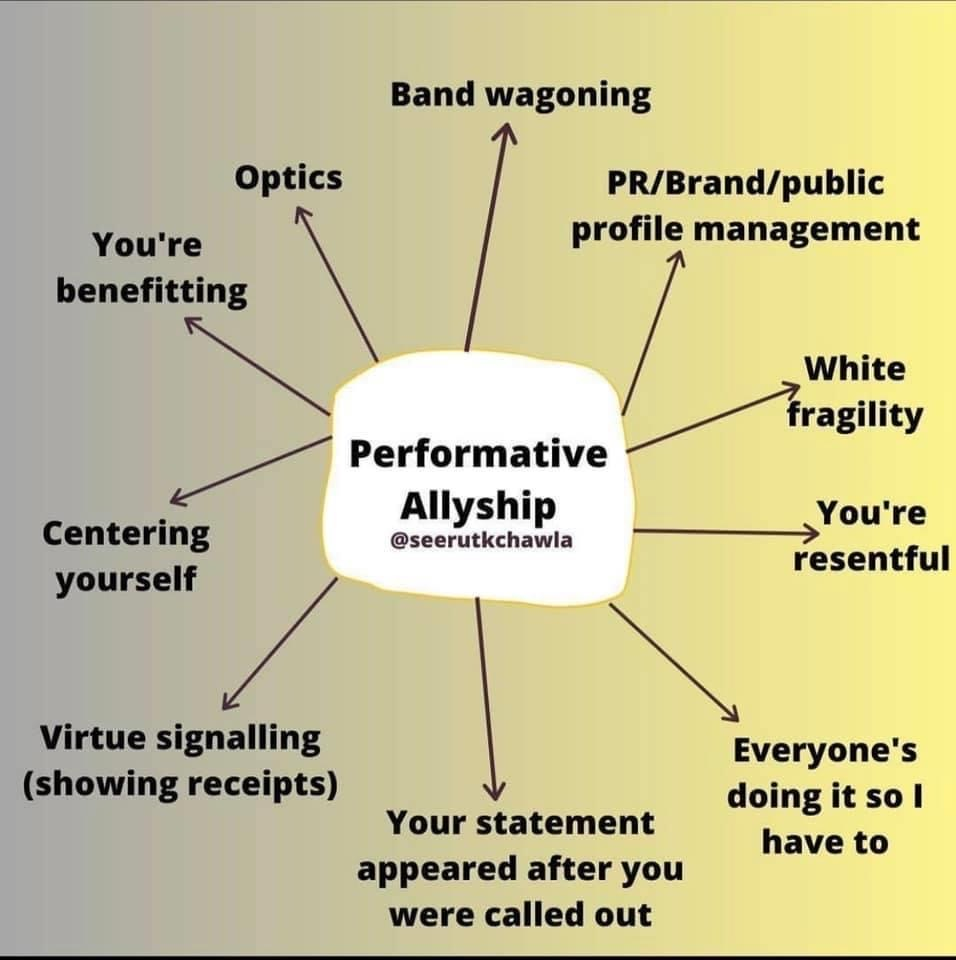 performative allyship